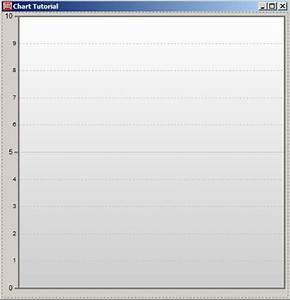 A Chart Widget Tutorial