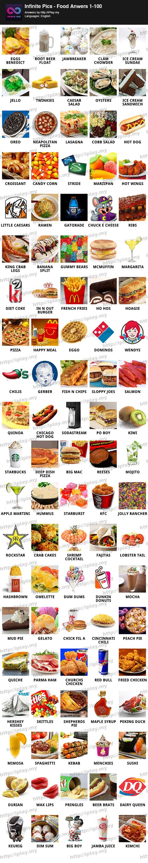 100 pics solution cuisine answers to 100 pics food logos 12 000 vector logos
