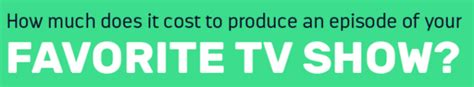 how much does it cost to produce your favorite tv show