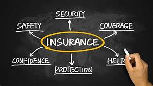 4 simple steps to managing your insurance policies With insurence