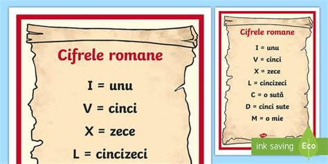 cifrele romane plansa teacher