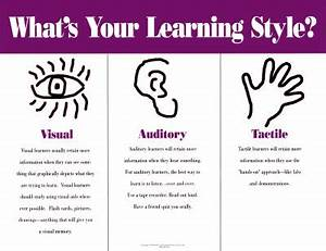 Learning styles – Management at Leicester student blog
