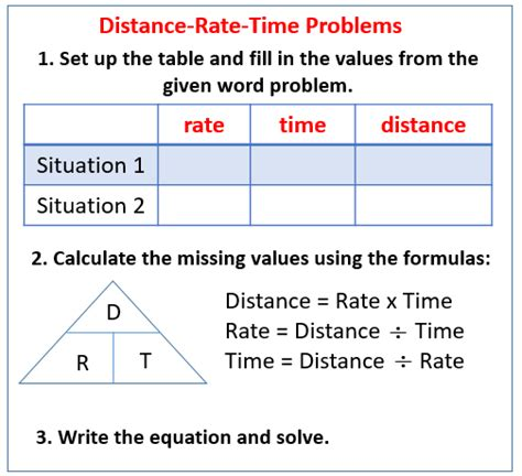 rate distance time word problems solutions  examples