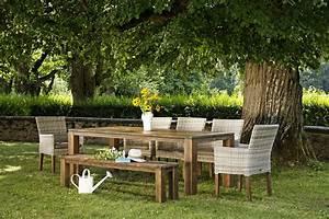Rattan Gartenmöbel Ikea : g nstige gartenm bel preiswert ikea oder doch designer marke wdpx wollweber web design ~ Buech-reservation.com Haus und Dekorationen