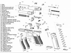 Glock Break Down