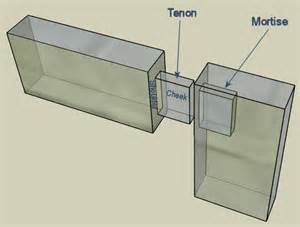 wood joints mortise and tenon