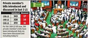 Just 14 private member's bills passed by Parliament till ...