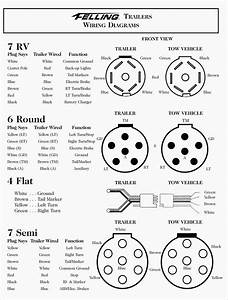 13 Great Ideas Of Wiring Diagram Caravan Plug Design Ideas