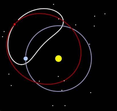 Earth Orbit Cruithne Around Moons Moon Sun