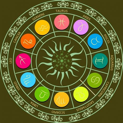 horoscope image  vector