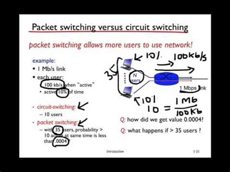 Packet Switching Circuit Youtube