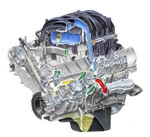 similiar ford 150 4 6l engine diagram keywords v8 engine parts diagram 1998 ford f 150 4 6 engine diagram ford f 150