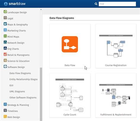 data flow diagram software  dfd templates