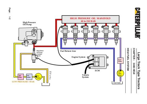 brake and l inspection near me pretty dodge fuel injector wiring diagram ideas