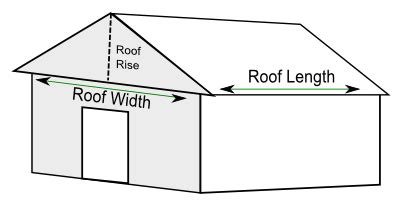 plan  making  sheds shed roof minimum pitch guide