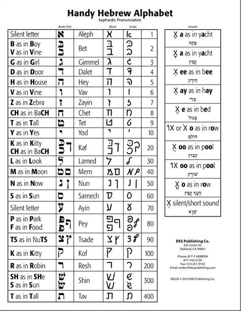 Sephardic And Masoretic In The Hebrew Language Charts  Handy Hebrew Alphabet, Package Of 10