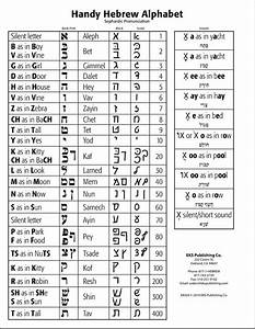 best 25 ancient hebrew alphabet ideas on pinterest With biblical hebrew letters