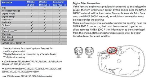 nmea2000 yamaha engine interface cable
