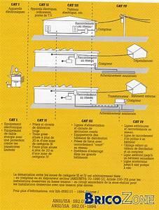 Comment Utiliser Un Multimetre : comment utiliser multim tre page 2 ~ Premium-room.com Idées de Décoration