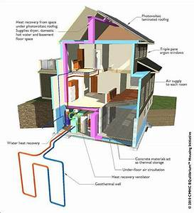 1000  Images About Hvac  Plumbing And Electrical On