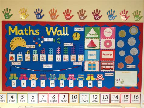 Maths Learning Wall …  Classroom Maths…