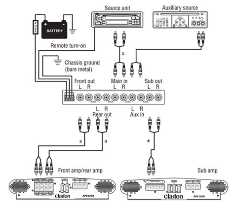 clarion nz500 wiring harness 28 wiring diagram images