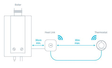 heat link for nest thermostat nest thermostat login nest
