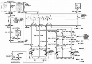 Obo Wiring Diagram 2000 Chevy Blazer  Diagrams  Auto