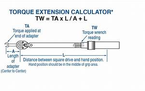 The Best Torque Wrench Buying Guide You U0026 39 Ll Ever Read