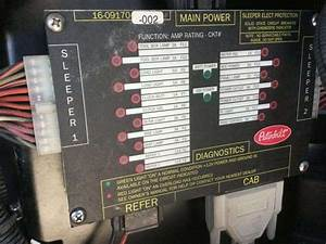 552da 2006 Peterbilt 379 Fuse Panel Diagram