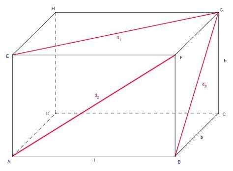 flaechendiagonalen eines quaders