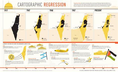 israel palestine conflict timeline timeline information visualized