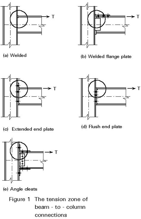 Ry Piping Diagram Continued by Pipe Stress Analysis Manual Calculations Pdf