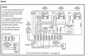 Central heating s plan wiring diagram fuse box and for Gas furnace wiring diagram as well honeywell 3 way valve diagram