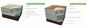 Pose Dalle Beton Sur Sable : poser des dalles sur sable ou gravier evo 2 e mirage ~ Nature-et-papiers.com Idées de Décoration