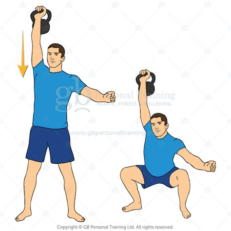kettlebell squat overhead exercises advanced beginner squats exercise muscles teaching points core