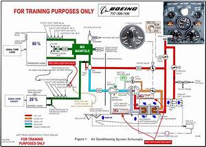 Auto Ac System Diagram Car Air Conditioner Compressor Wiring Diagram Automotive