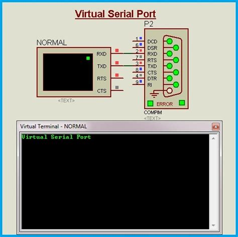virtual  ports  proteus interface uart gsm module