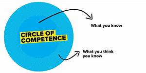 Finding Your Own Circle of Competence: The Difference ...