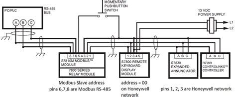 Honeywell Flame Safety Controller Fails Execute