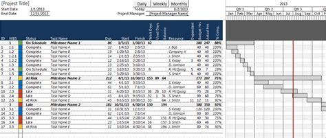 excel gantt chart template  calendar template excel