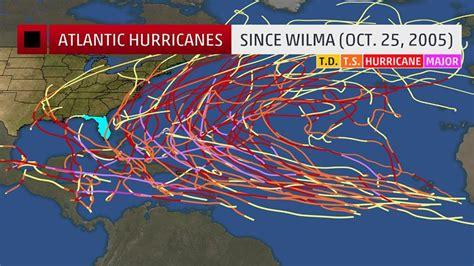 florida financially ready  hurricane season wgcu news