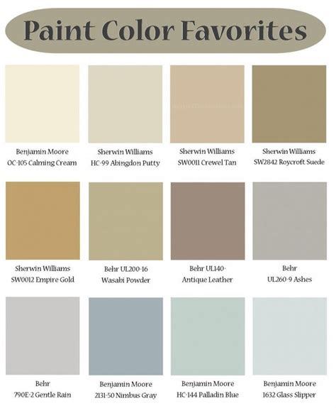 156 best sherwin williams images on pinterest wall paint