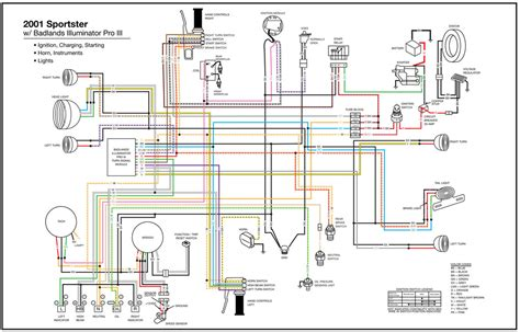 1988 Softail Handlebar Wiring Diagram by Drnikonian Free Image For Wiring Diagrams And Engine