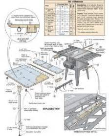 table  outfeed plans mobile tables folding
