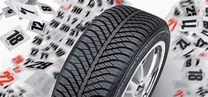 Pneus Toute Saison : quels pneus choisir hiver ou toutes saisons ~ Farleysfitness.com Idées de Décoration