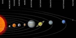The Planets - Ms. Russotto's Science Classroom