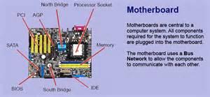 IGCSE ICT - Hardware/Software