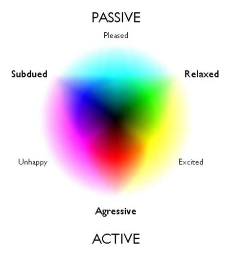 colors mood color mood chart