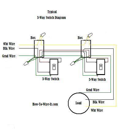 Wiring Way Switch